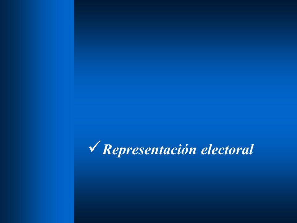 La representación se asocia con las ideas de mandato, de representatividad y de responsabilidad.