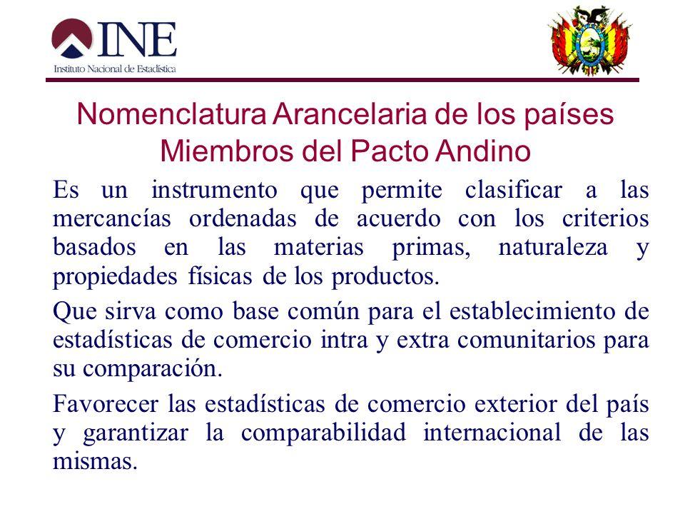 Clasificación de Productos por Actividad Económicas de Bolivia NIVEL NOMBRE NUMERO CÓDIGO Primer nivel Categoría de Tabulación 17 Partidas Alfabético