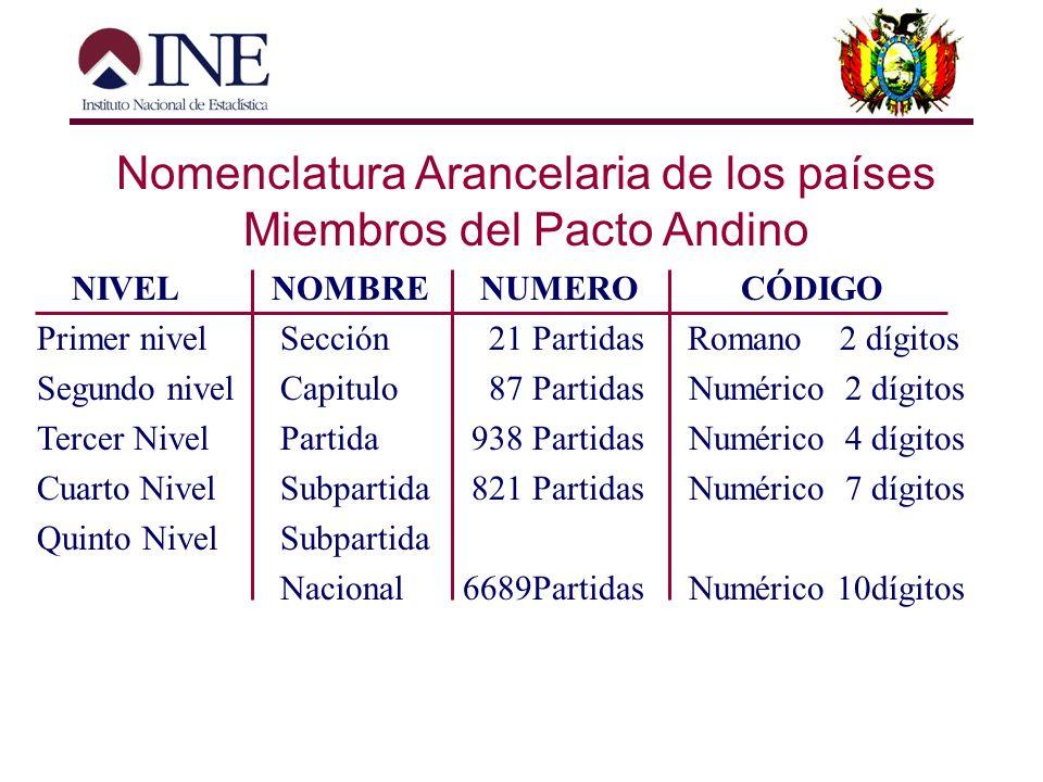 Nomenclatura Arancelaria de los países Miembros del Pacto Andino Es un instrumento que permite clasificar a las mercancías ordenadas de acuerdo con lo