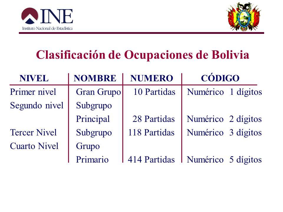 Clasificación de Ocupaciones de Bolivia Es el primer intento de tener un clasificador propio, que pueda reflejar la estructura ocupacional y el mercad