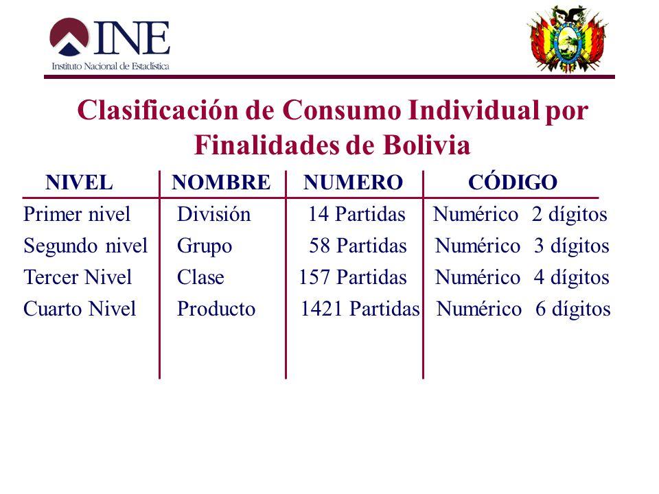 Clasificación de Consumo Individual por Finalidades de Bolivia Es ser un instrumento que permita la codificación y sistematización de la información q