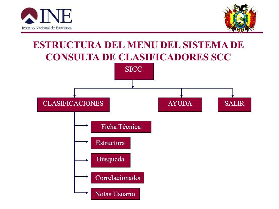 Clasificación de Consumo Individual por Finalidades de Bolivia NIVEL NOMBRE NUMERO CÓDIGO Primer nivel División 14 Partidas Numérico 2 dígitos Segundo