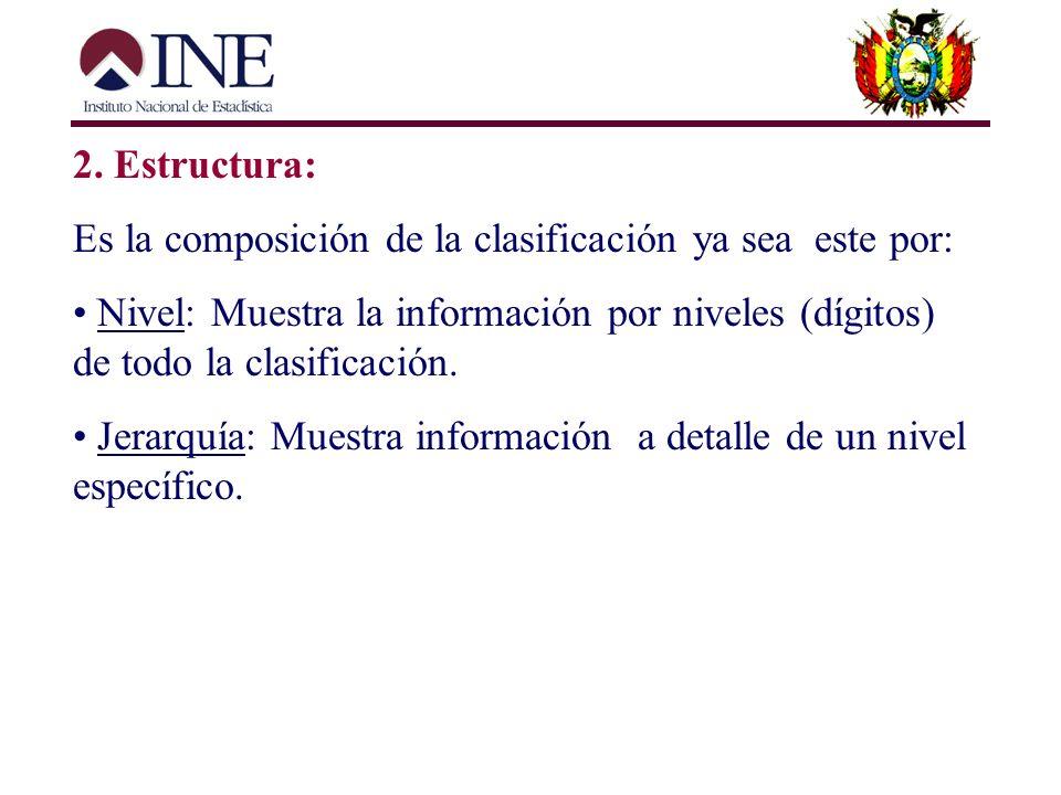 Este módulo está compuesto de: 1. Ficha Técnica: Información General de la clasificación como: Datos de identificación: Sigla, título, organismo respo