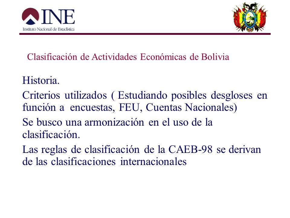 ESQUEMA GENERAL DE CLASIFICACIONES DE BOLIVIA ACTIVIDAD ECONÓMICA AMBITO MUNDIAL BOLIVIA CIIU Rev 3CCPSACIUO-88 CAEB-98CPAEB-98NANDINACOB-98 PRODUCTOS