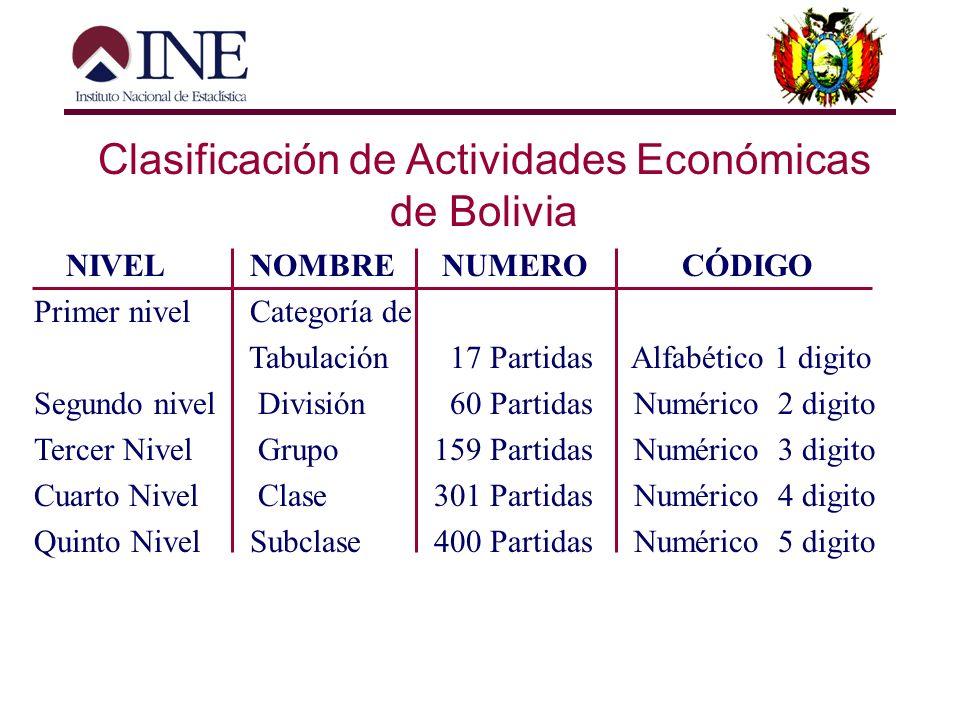 Clasificación de Actividades Económicas de Bolivia Estado de situación –Fecha de entrada en vigor 1998 –En vigencia solo interna Objetivo: Ordenar a l