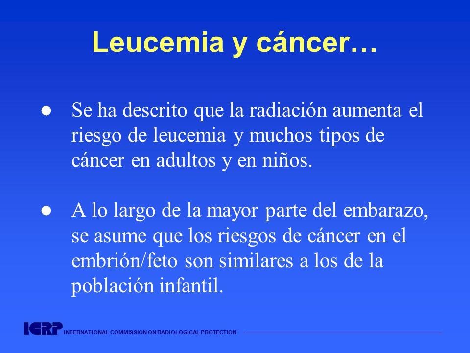INTERNATIONAL COMMISSION ON RADIOLOGICAL PROTECTION Leucemia y cáncer… Se ha descrito que la radiación aumenta el riesgo de leucemia y muchos tipos de