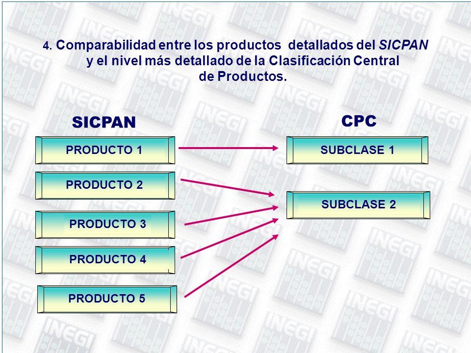 4. Comparabilidad entre los productos detallados del SICPAN y el nivel más detallado de la Clasificación Central de Productos. PRODUCTO 1 PRODUCTO 2 P