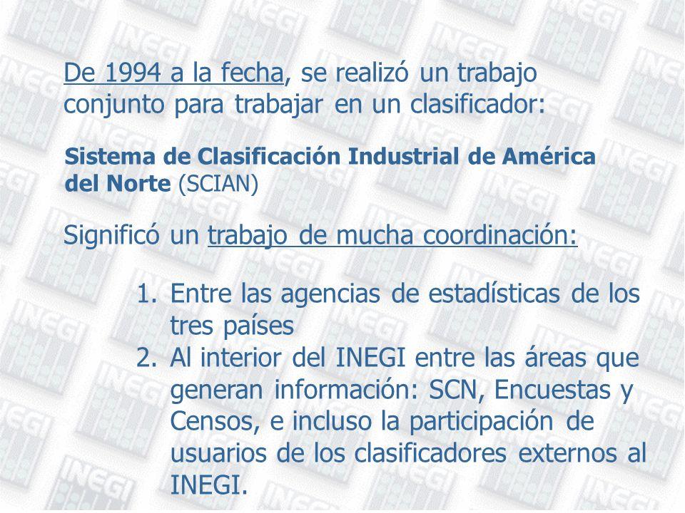 De 1994 a la fecha, se realizó un trabajo conjunto para trabajar en un clasificador: Sistema de Clasificación Industrial de América del Norte (SCIAN) Significó un trabajo de mucha coordinación: 1.Entre las agencias de estadísticas de los tres países 2.Al interior del INEGI entre las áreas que generan información: SCN, Encuestas y Censos, e incluso la participación de usuarios de los clasificadores externos al INEGI.