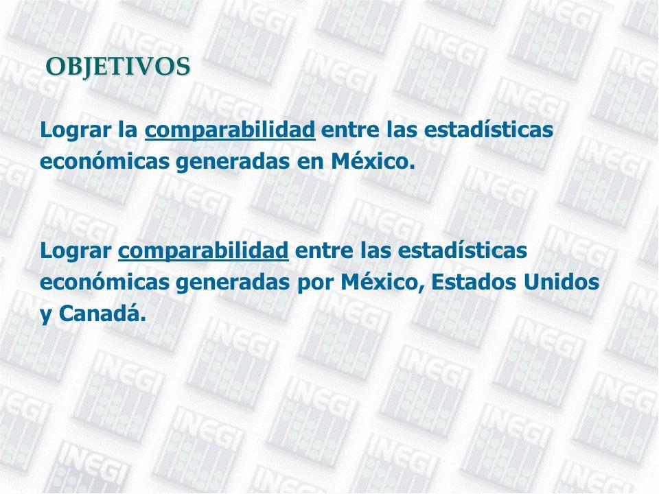 OBJETIVOS Lograr la comparabilidad entre las estadísticas económicas generadas en México.