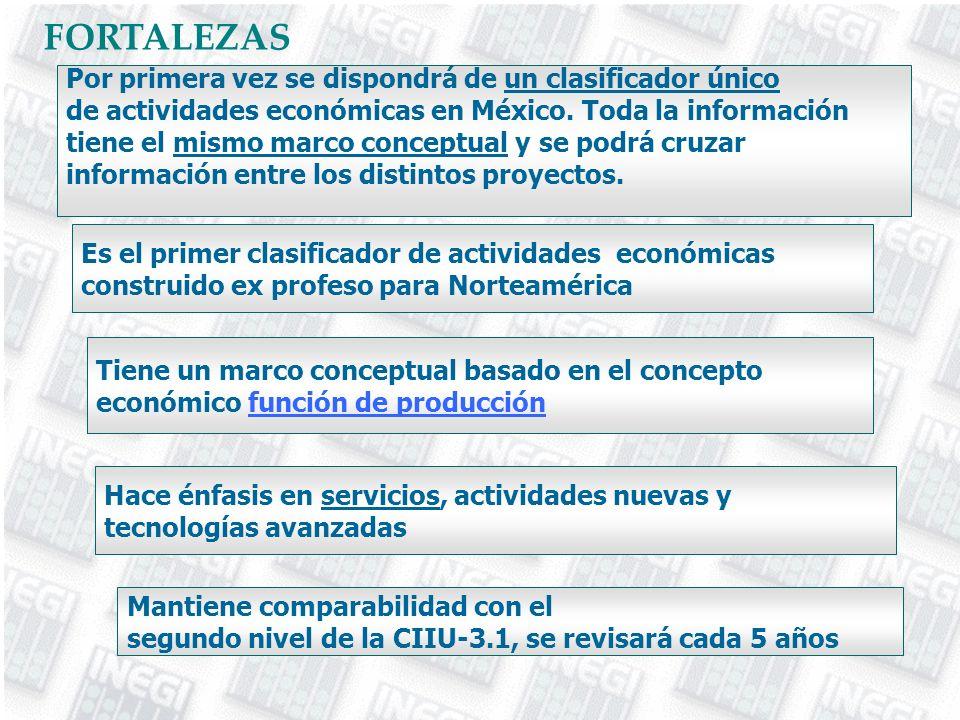 FORTALEZAS Es el primer clasificador de actividades económicas construido ex profeso para Norteamérica Tiene un marco conceptual basado en el concepto económico función de producciónfunción de producción Hace énfasis en servicios, actividades nuevas y tecnologías avanzadas Mantiene comparabilidad con el segundo nivel de la CIIU-3.1, se revisará cada 5 años Por primera vez se dispondrá de un clasificador único de actividades económicas en México.