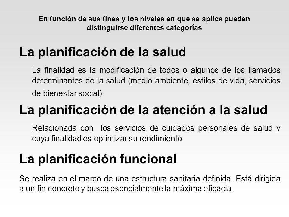 En función de sus fines y los niveles en que se aplica pueden distinguirse diferentes categorías La planificación de la salud La finalidad es la modif
