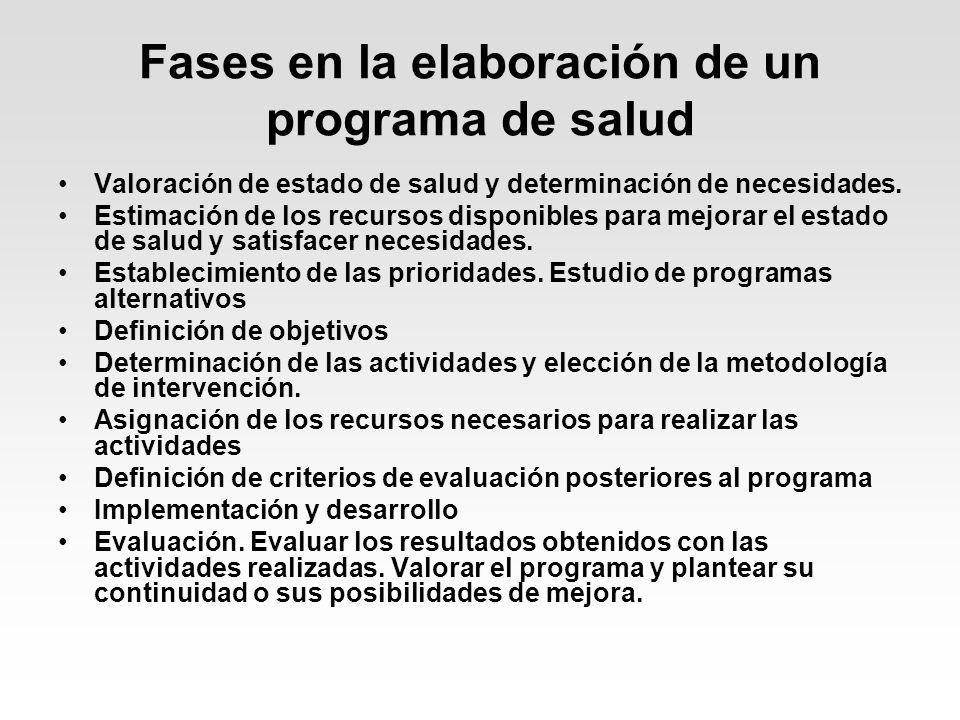 Fases en la elaboración de un programa de salud Valoración de estado de salud y determinación de necesidades. Estimación de los recursos disponibles p