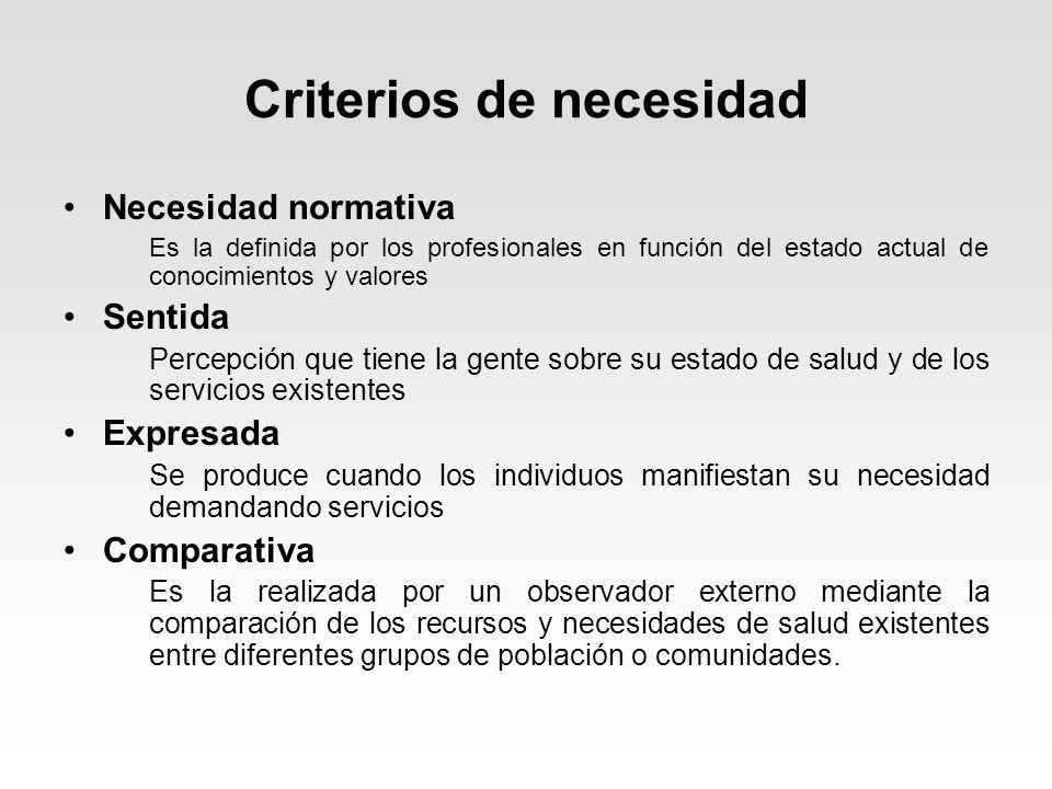 Criterios de necesidad Necesidad normativa Es la definida por los profesionales en función del estado actual de conocimientos y valores Sentida Percep