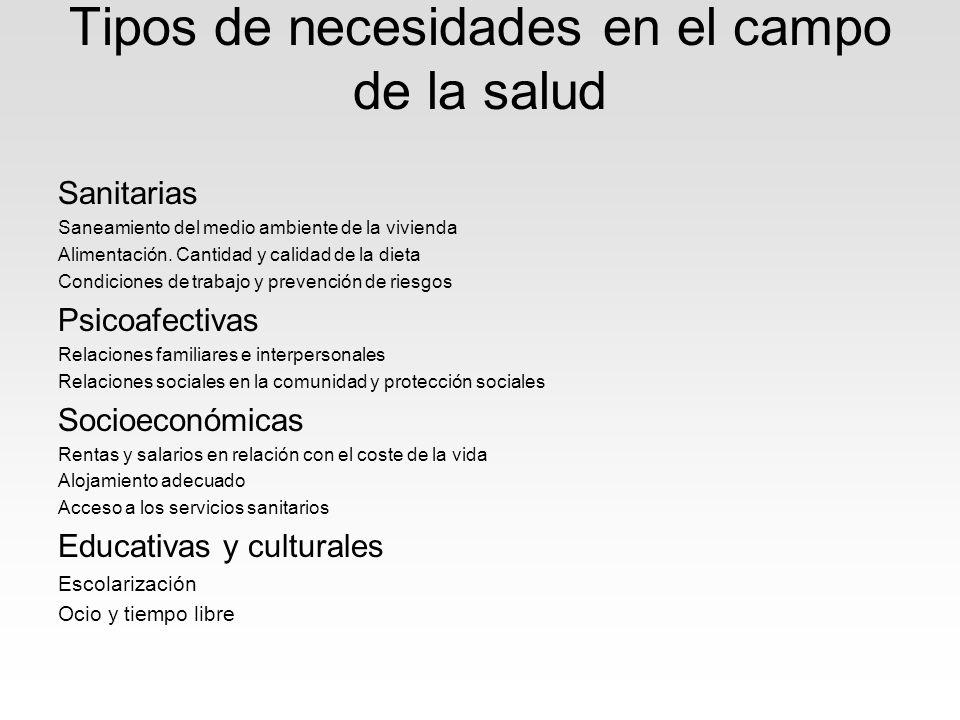 Tipos de necesidades en el campo de la salud Sanitarias Saneamiento del medio ambiente de la vivienda Alimentación. Cantidad y calidad de la dieta Con