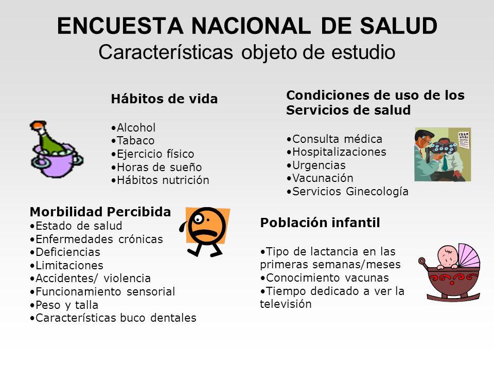 ENCUESTA NACIONAL DE SALUD Características objeto de estudio Hábitos de vida Alcohol Tabaco Ejercicio físico Horas de sueño Hábitos nutrición Condicio