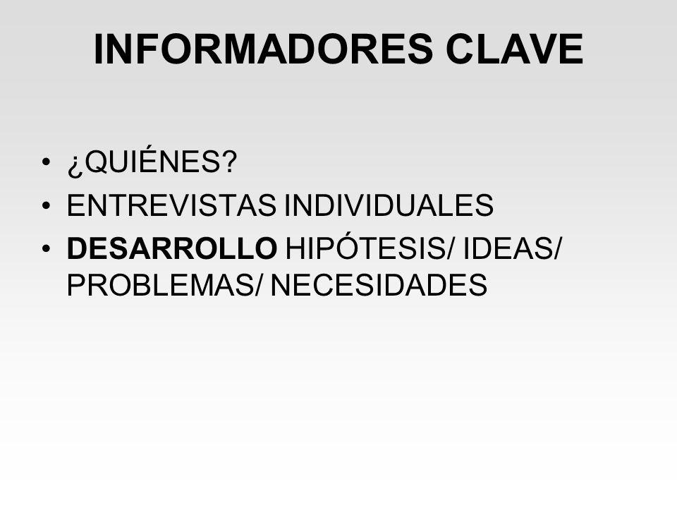 INFORMADORES CLAVE ¿QUIÉNES? ENTREVISTAS INDIVIDUALES DESARROLLO HIPÓTESIS/ IDEAS/ PROBLEMAS/ NECESIDADES