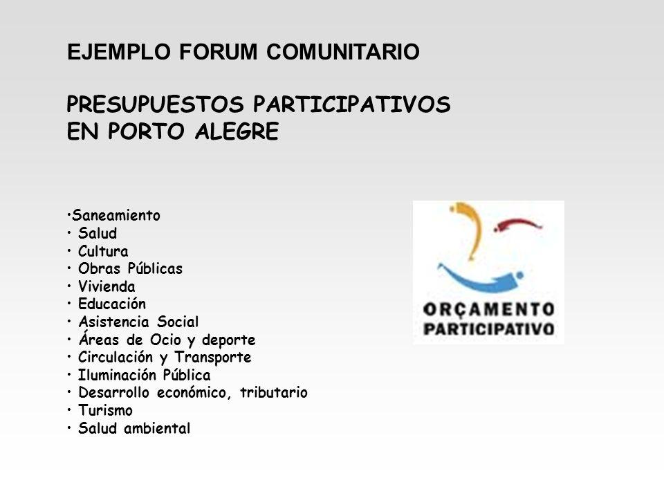 EJEMPLO FORUM COMUNITARIO PRESUPUESTOS PARTICIPATIVOS EN PORTO ALEGRE Saneamiento Salud Cultura Obras Públicas Vivienda Educación Asistencia Social Ár