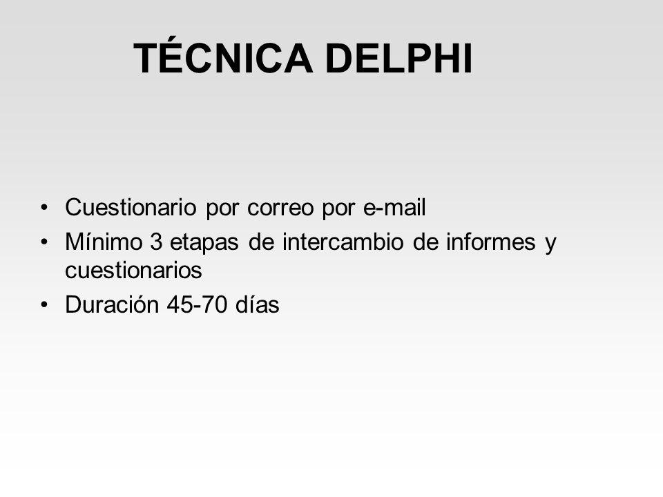TÉCNICA DELPHI Cuestionario por correo por e-mail Mínimo 3 etapas de intercambio de informes y cuestionarios Duración 45-70 días