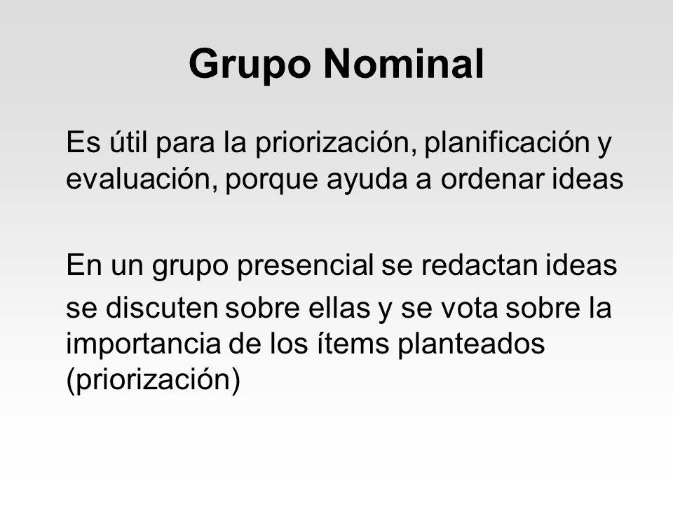 Grupo Nominal Es útil para la priorización, planificación y evaluación, porque ayuda a ordenar ideas En un grupo presencial se redactan ideas se discu