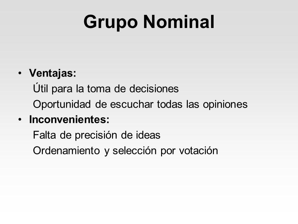 Grupo Nominal Ventajas: Útil para la toma de decisiones Oportunidad de escuchar todas las opiniones Inconvenientes: Falta de precisión de ideas Ordena