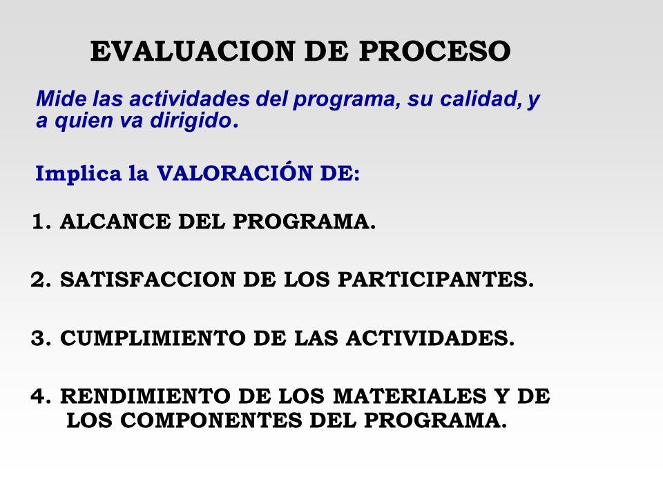 EVALUACION DE PROCESO 1. ALCANCE DEL PROGRAMA. 2. SATISFACCION DE LOS PARTICIPANTES. 3. CUMPLIMIENTO DE LAS ACTIVIDADES. 4. RENDIMIENTO DE LOS MATERIA