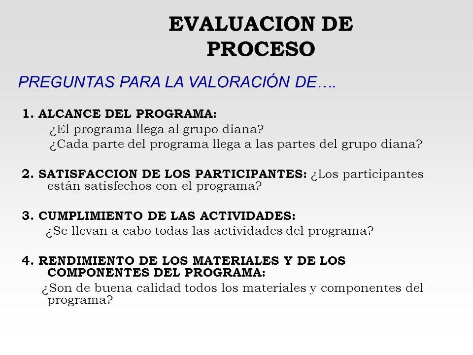 EVALUACION DE PROCESO 1. ALCANCE DEL PROGRAMA: ¿El programa llega al grupo diana? ¿Cada parte del programa llega a las partes del grupo diana? 2. SATI