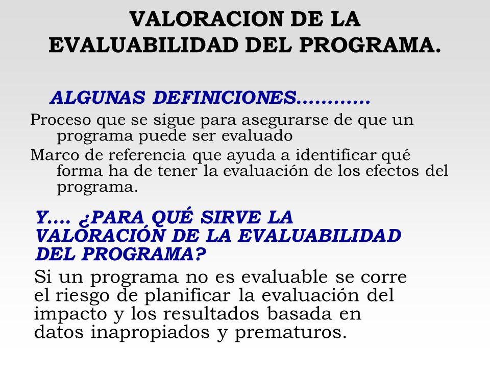 VALORACION DE LA EVALUABILIDAD DEL PROGRAMA. Proceso que se sigue para asegurarse de que un programa puede ser evaluado Marco de referencia que ayuda