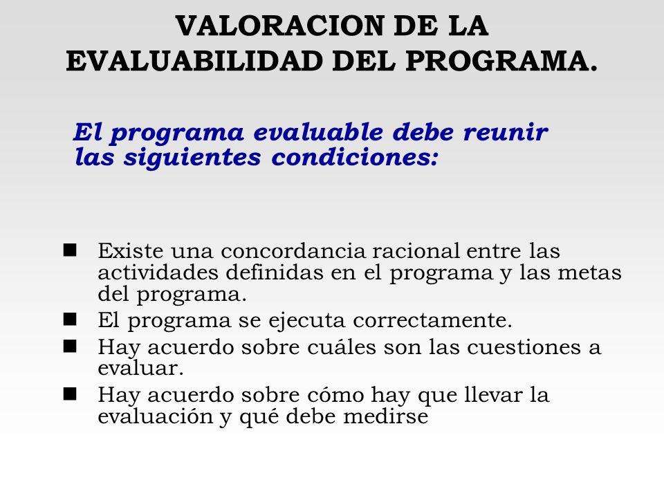 VALORACION DE LA EVALUABILIDAD DEL PROGRAMA. Existe una concordancia racional entre las actividades definidas en el programa y las metas del programa.