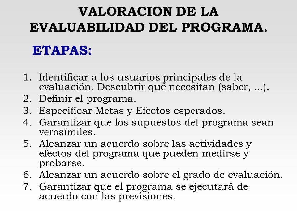VALORACION DE LA EVALUABILIDAD DEL PROGRAMA. 1.Identificar a los usuarios principales de la evaluación. Descubrir qué necesitan (saber,...). 2.Definir