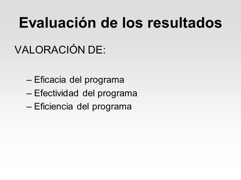 Evaluación de los resultados VALORACIÓN DE: –Eficacia del programa –Efectividad del programa –Eficiencia del programa
