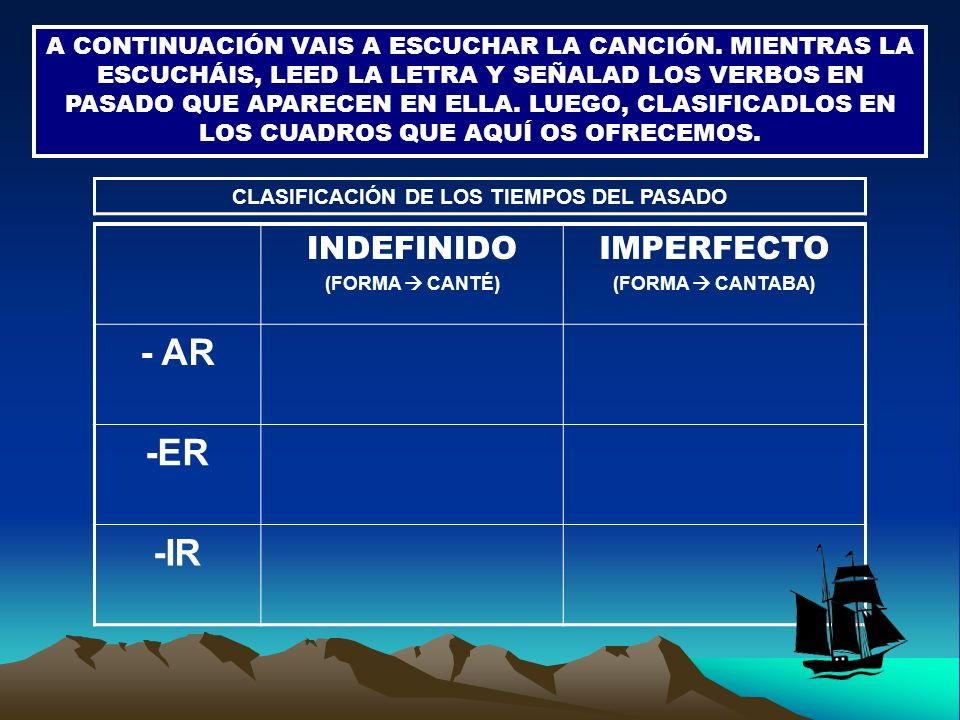 CLASIFICACIÓN DE LOS TIEMPOS DEL PASADO INDEFINIDO (FORMA CANTÉ) IMPERFECTO (FORMA CANTABA) - AR -ER -IR A CONTINUACIÓN VAIS A ESCUCHAR LA CANCIÓN.