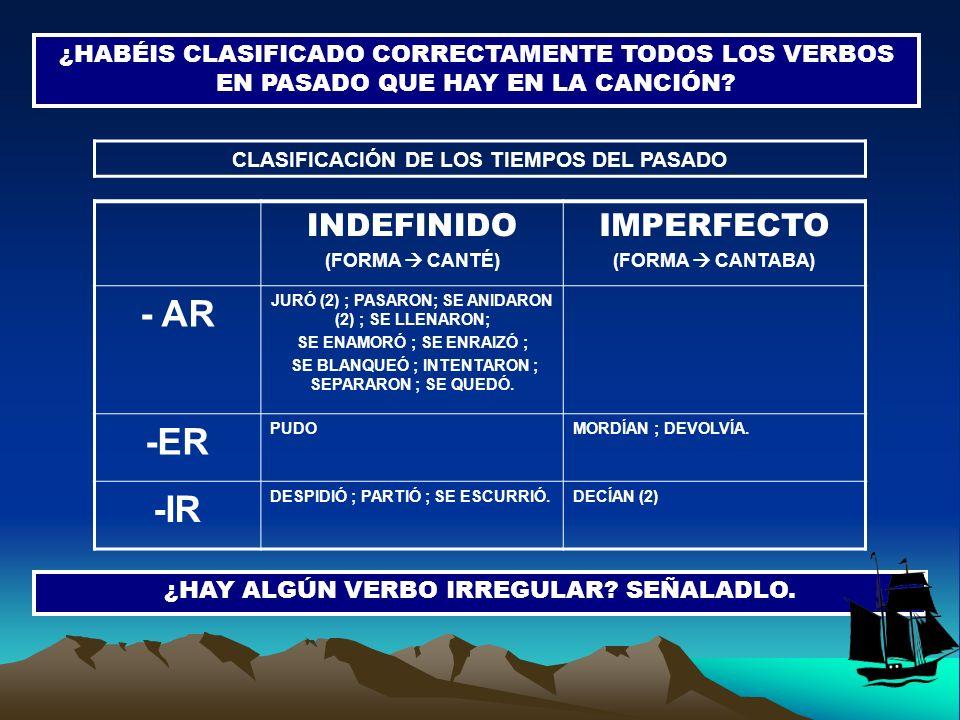 CLASIFICACIÓN DE LOS TIEMPOS DEL PASADO INDEFINIDO (FORMA CANTÉ) IMPERFECTO (FORMA CANTABA) - AR JURÓ (2) ; PASARON; SE ANIDARON (2) ; SE LLENARON; SE ENAMORÓ ; SE ENRAIZÓ ; SE BLANQUEÓ ; INTENTARON ; SEPARARON ; SE QUEDÓ.