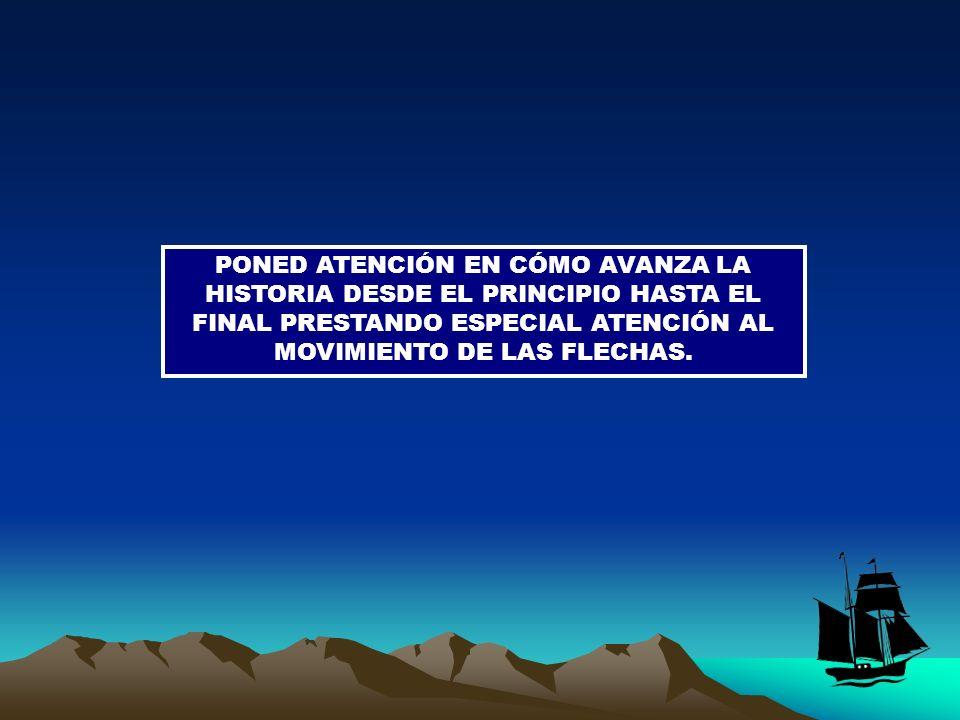 PONED ATENCIÓN EN CÓMO AVANZA LA HISTORIA DESDE EL PRINCIPIO HASTA EL FINAL PRESTANDO ESPECIAL ATENCIÓN AL MOVIMIENTO DE LAS FLECHAS.