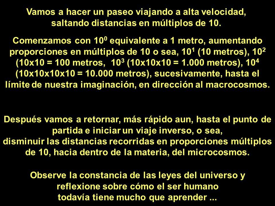 Un inmenso espacio vacío entre el núcleo y las órbitas de electrones. 10 -12 1 Picómetro