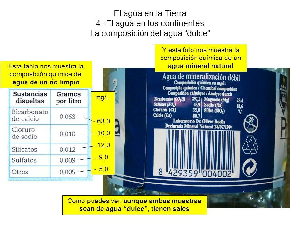El agua en la Tierra 4.-El agua en los continentes La composición del agua dulce Esta tabla nos muestra la composíción química del agua de un río limpio Y esta foto nos muestra la composición química de un agua mineral natural Como puedes ver, aunque ambas muestras sean de agua dulce, tienen sales mg/L 63,0 10,0 12,0 9,0 5,0