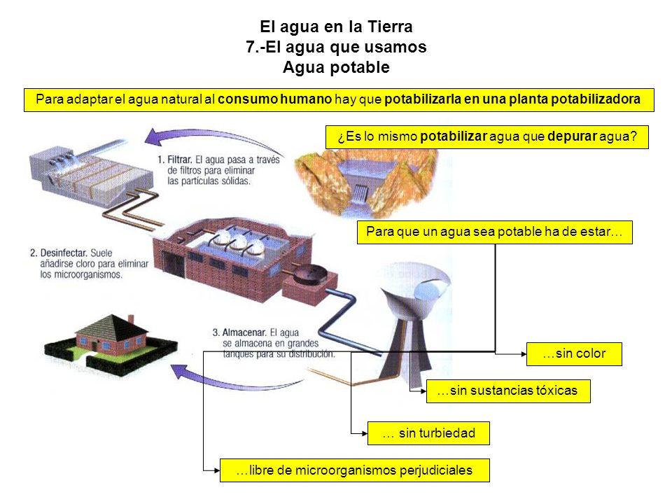 El agua en la Tierra 7.-El agua que usamos Agua potable Para adaptar el agua natural al consumo humano hay que potabilizarla en una planta potabilizad
