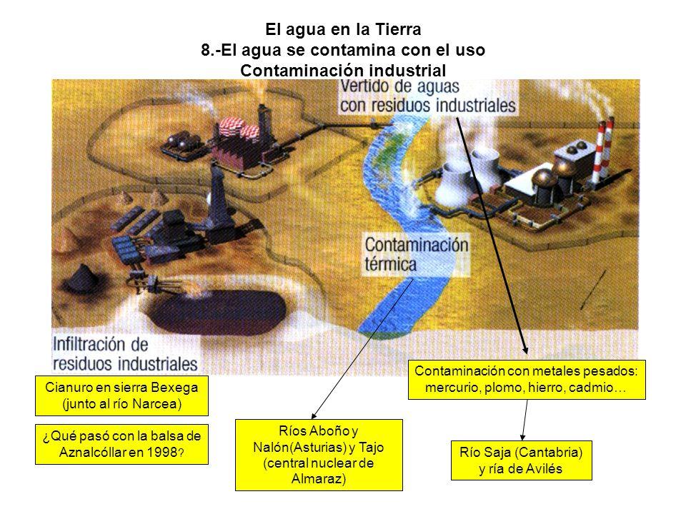 El agua en la Tierra 8.-El agua se contamina con el uso Contaminación industrial Contaminación con metales pesados: mercurio, plomo, hierro, cadmio… R