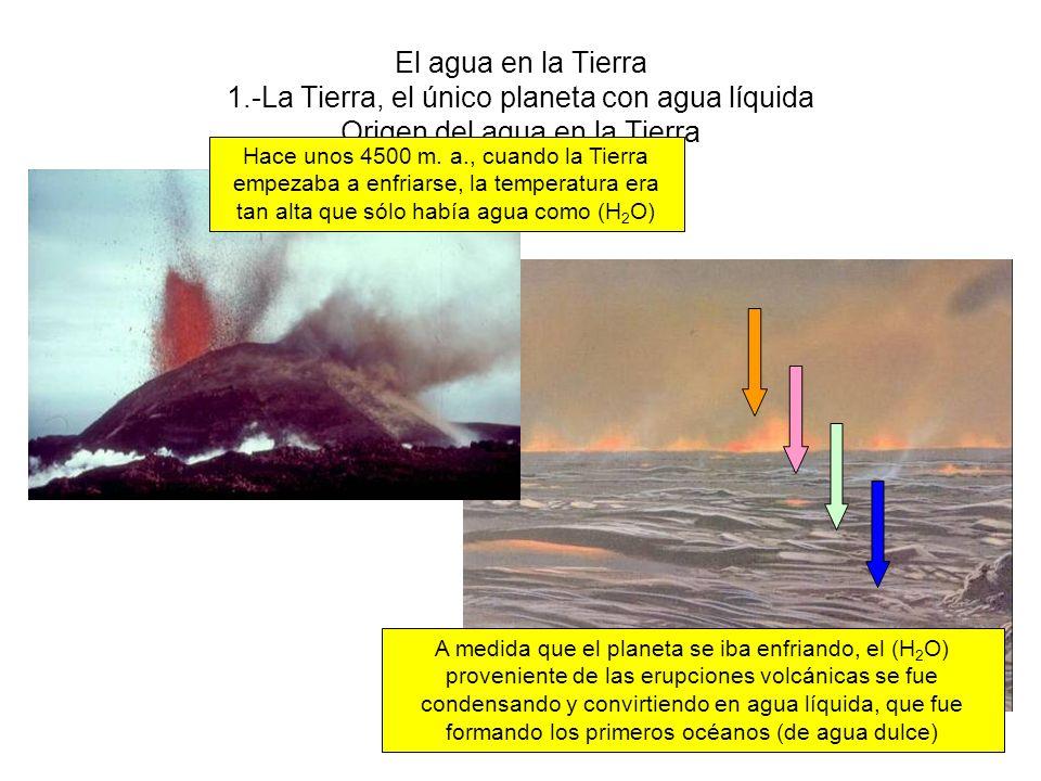 El agua en la Tierra 1.-La Tierra, el único planeta con agua líquida Origen del agua en la Tierra Hace unos 4500 m. a., cuando la Tierra empezaba a en