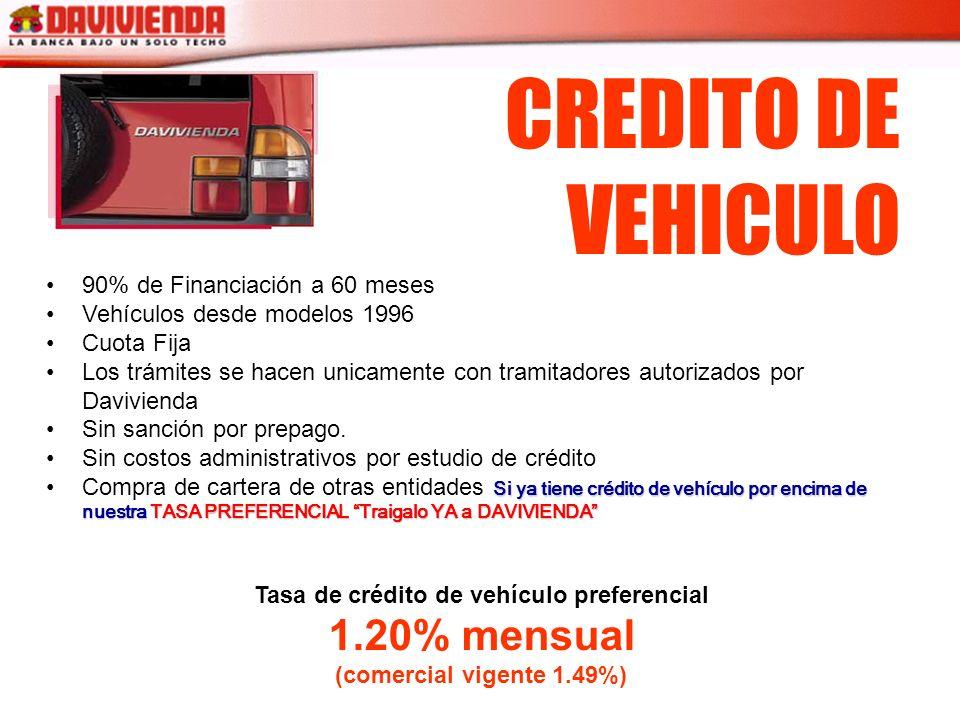 90% de Financiación a 60 meses Vehículos desde modelos 1996 Cuota Fija Los trámites se hacen unicamente con tramitadores autorizados por Davivienda Si