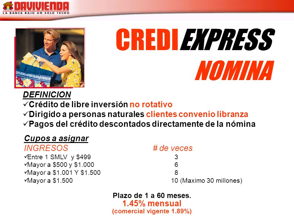 CREDIEXPRESS NOMINA DEFINICION Crédito de libre inversión no rotativo Dirigido a personas naturales clientes convenio libranza Pagos del crédito desco