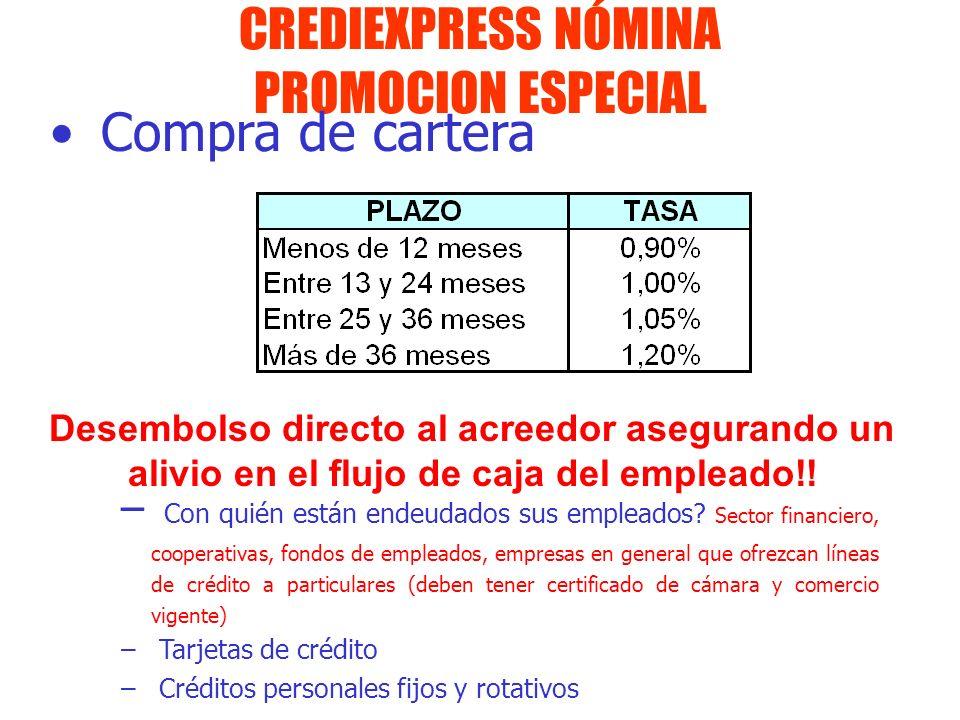 CREDIEXPRESS NÓMINA PROMOCION ESPECIAL Compra de cartera – Con quién están endeudados sus empleados? Sector financiero, cooperativas, fondos de emplea