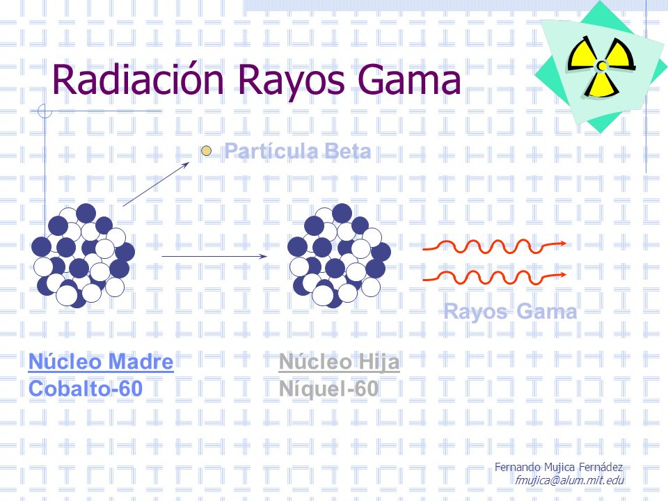 Fernando Mujica Fernádez fmujica@alum.mit.edu Radiación Rayos Gama Núcleo Madre Cobalto-60 Núcleo Hija Níquel-60 Partícula Beta Rayos Gama