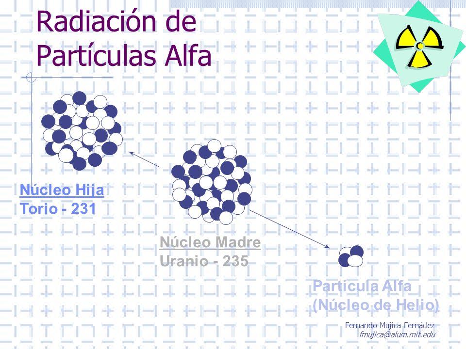Fernando Mujica Fernádez fmujica@alum.mit.edu Radiación de Partículas Alfa Núcleo Madre Uranio - 235 Núcleo Hija Torio - 231 Partícula Alfa (Núcleo de