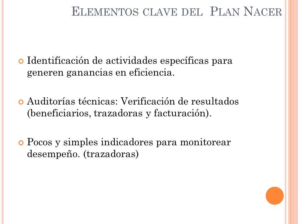Identificación de actividades específicas para generen ganancias en eficiencia. Auditorías técnicas: Verificación de resultados (beneficiarios, trazad