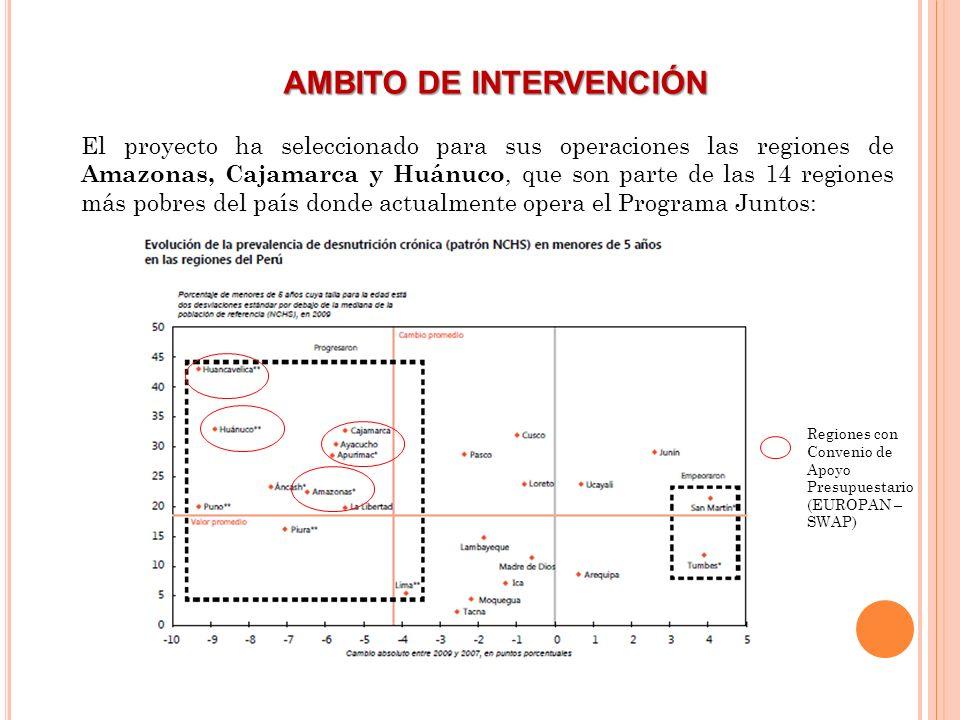 El proyecto ha seleccionado para sus operaciones las regiones de Amazonas, Cajamarca y Huánuco, que son parte de las 14 regiones más pobres del país d