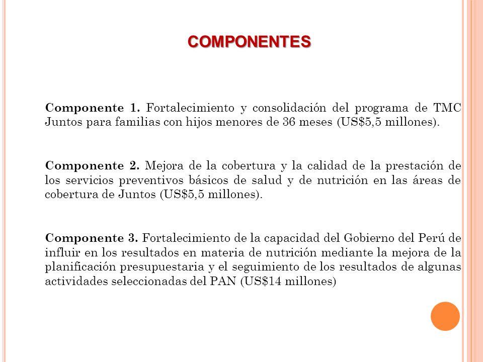 COMPONENTES Componente 1. Fortalecimiento y consolidación del programa de TMC Juntos para familias con hijos menores de 36 meses (US$5,5 millones). Co