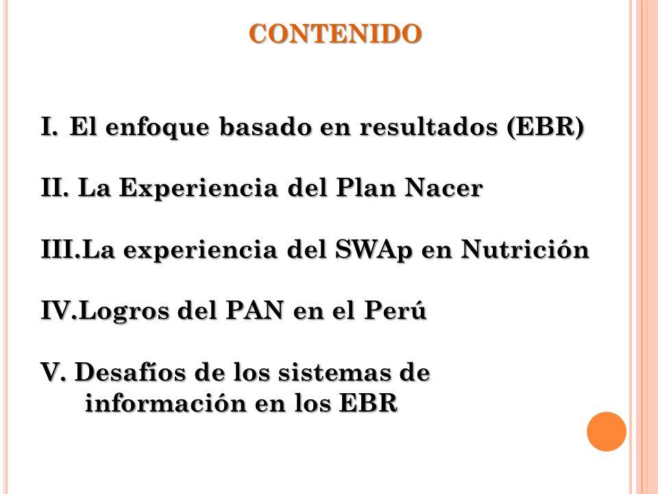 CONTENIDO I.El enfoque basado en resultados (EBR) II. La Experiencia del Plan Nacer III.La experiencia del SWAp en Nutrición IV.Logros del PAN en el P
