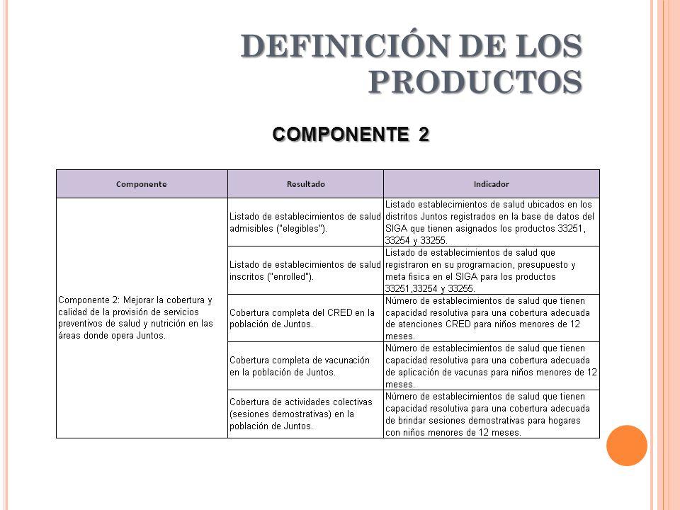 DEFINICIÓN DE LOS PRODUCTOS COMPONENTE 2