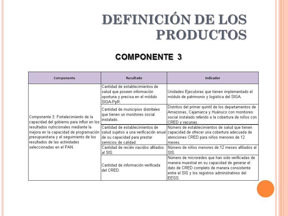 DEFINICIÓN DE LOS PRODUCTOS COMPONENTE 3