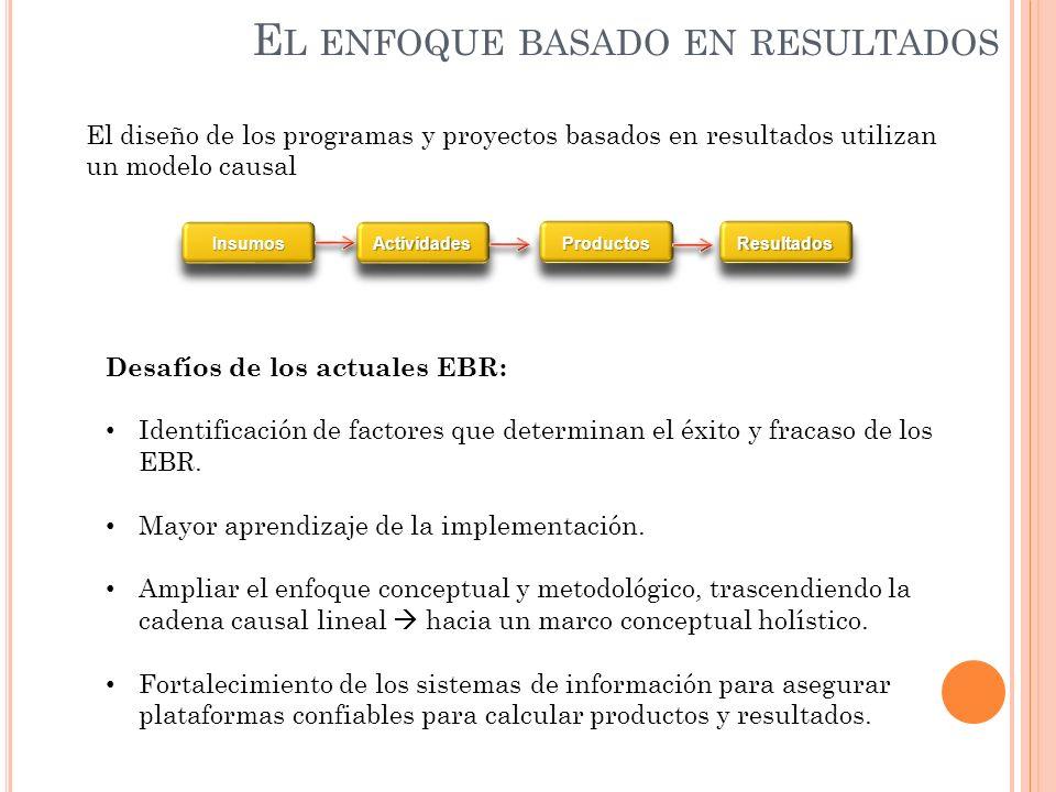 E L ENFOQUE BASADO EN RESULTADOS El diseño de los programas y proyectos basados en resultados utilizan un modelo causal InsumosInsumosActividadesActiv